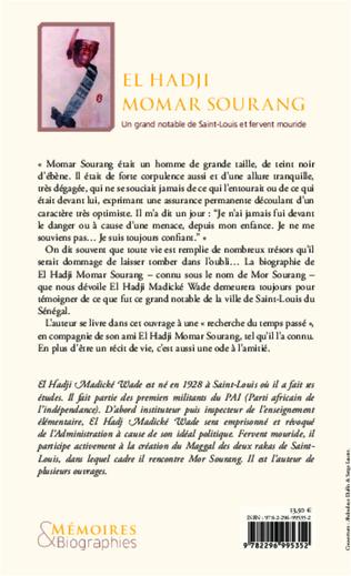 4eme El Hadji Momar Sourang
