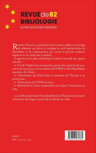4eme Le cycle interséculaire du libéralisme et du communisme (XVIIIe-XXIe siècles)