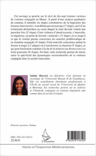 4eme Femmes victimes de violences conjugales au Maroc